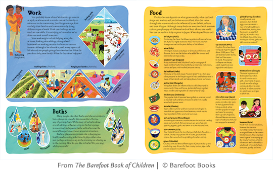 bfb-of-children_pp54-55_endmatter_workwaterfood_72dpi_w